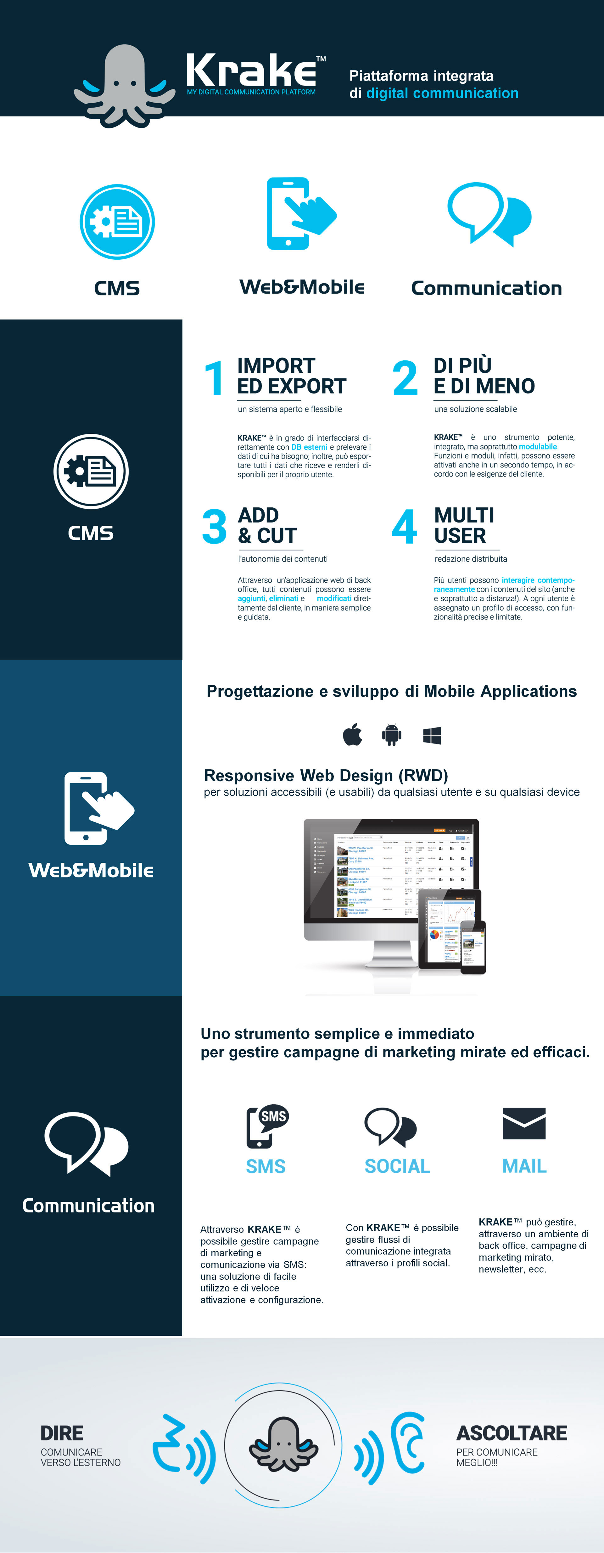krake infographic